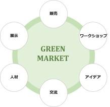 GM20_WEB素材_エリア構成図