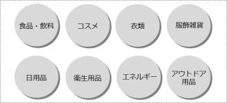 GM20_WEB素材_製品カテゴリー